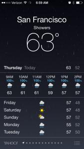 Rain, rain, and more rain.